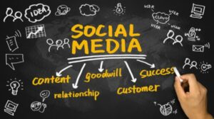 strategic digital marketing _social media